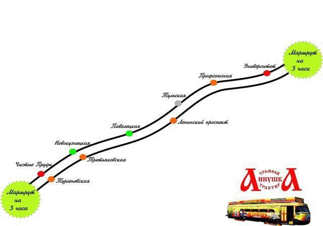 4-х часовой маршрут: